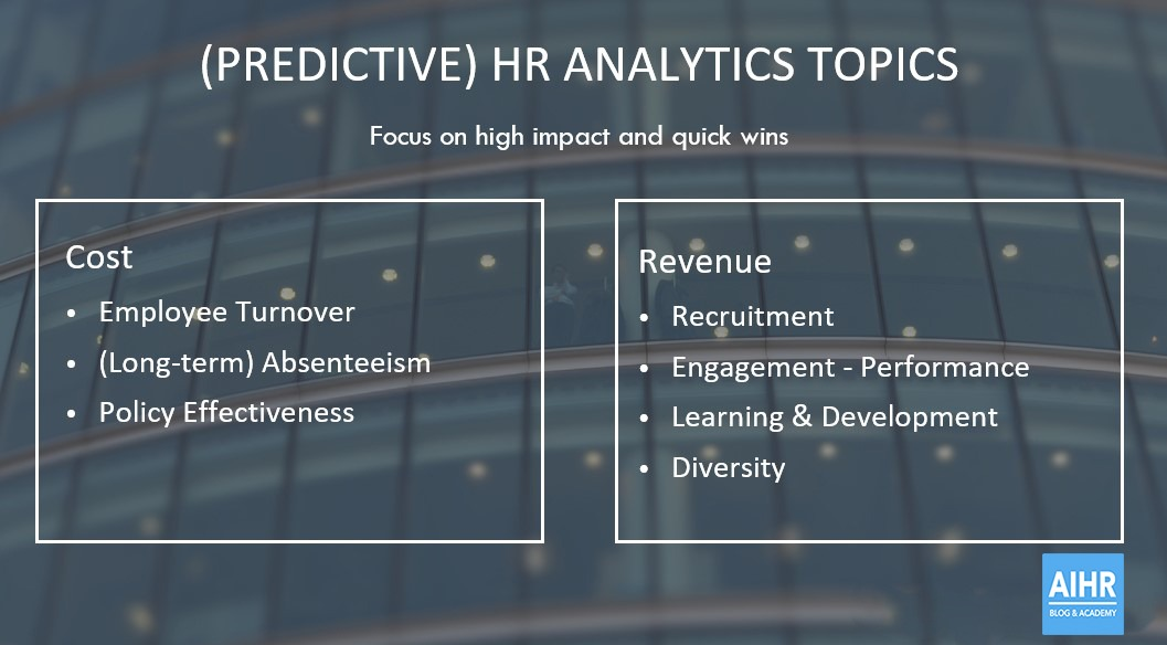 What Is Hr Analytics People Analytics Human Resources Analytics