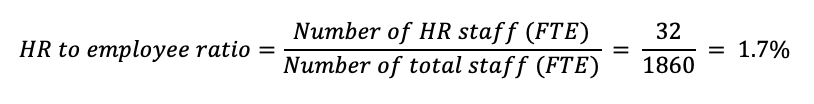 hr to employee ratio example